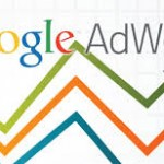 What to know about adwords advertising